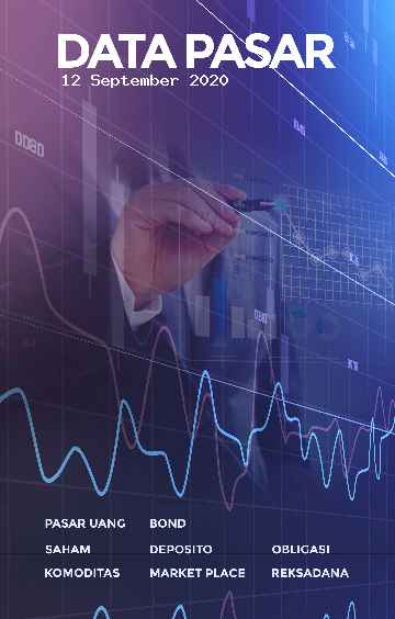 Data Pasar - 12 September 2020