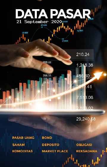 Data Pasar - 21 September 2020